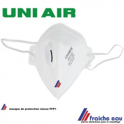 masque de protection à Wavre, Louvain, nivelles, Waterloo, ottignies, jodoigne, gembloux, bruxelles, Mons