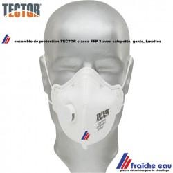 masque de protection à louvain la neuve, jodoigne, beauvechain, la Hulpe, genval, corbais, perwez, eghezée