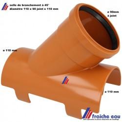 connexion médiane 90 mm à joint à 45° embranchement sur un tube de décharge diamètre 110 mm