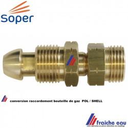 convertisseur , adaptateur filetage gaz POL- SHELL , conersion d'un raccordement de bouteille de gaz POL vers filet mâle SHELL