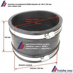manchon semi souple caoutchouc EPDM raccord FIXUP pour accouplement de tube de toute nature de diamètre 150 à 165 mm