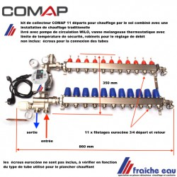 kit collecteur chauffage sol COMAP pour 11 circuits, livré avec melangeur thermostatique, circulateur WILO RS 25/6, thermomètre